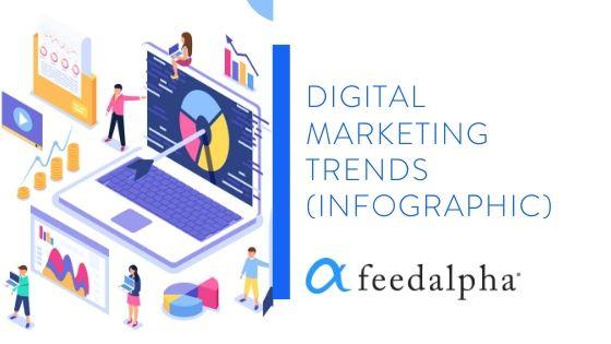 Digital Marketing Trends (Infographic)